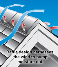 Baffle Design Roofing Systems